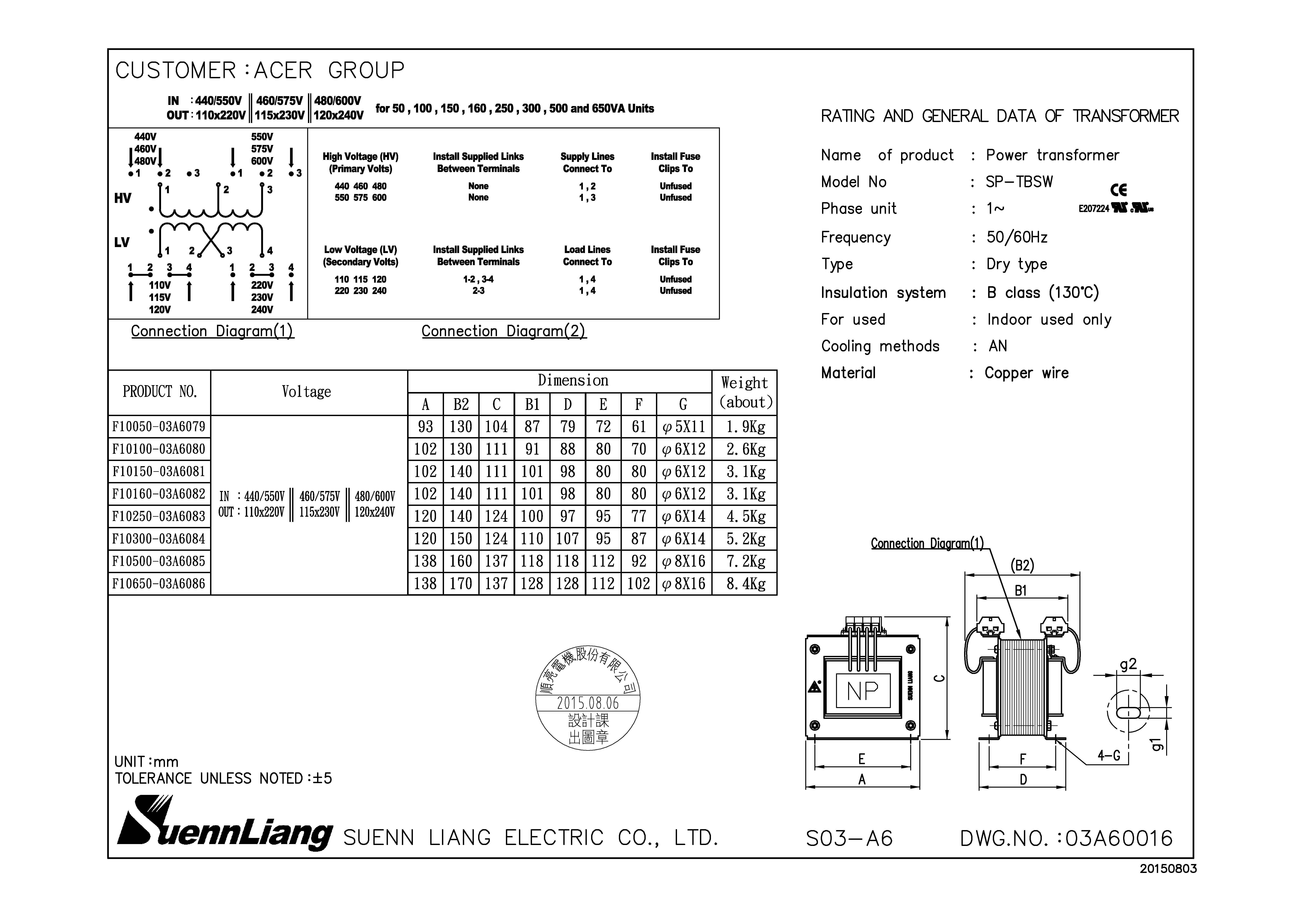 F10300 60 Hz Input  600