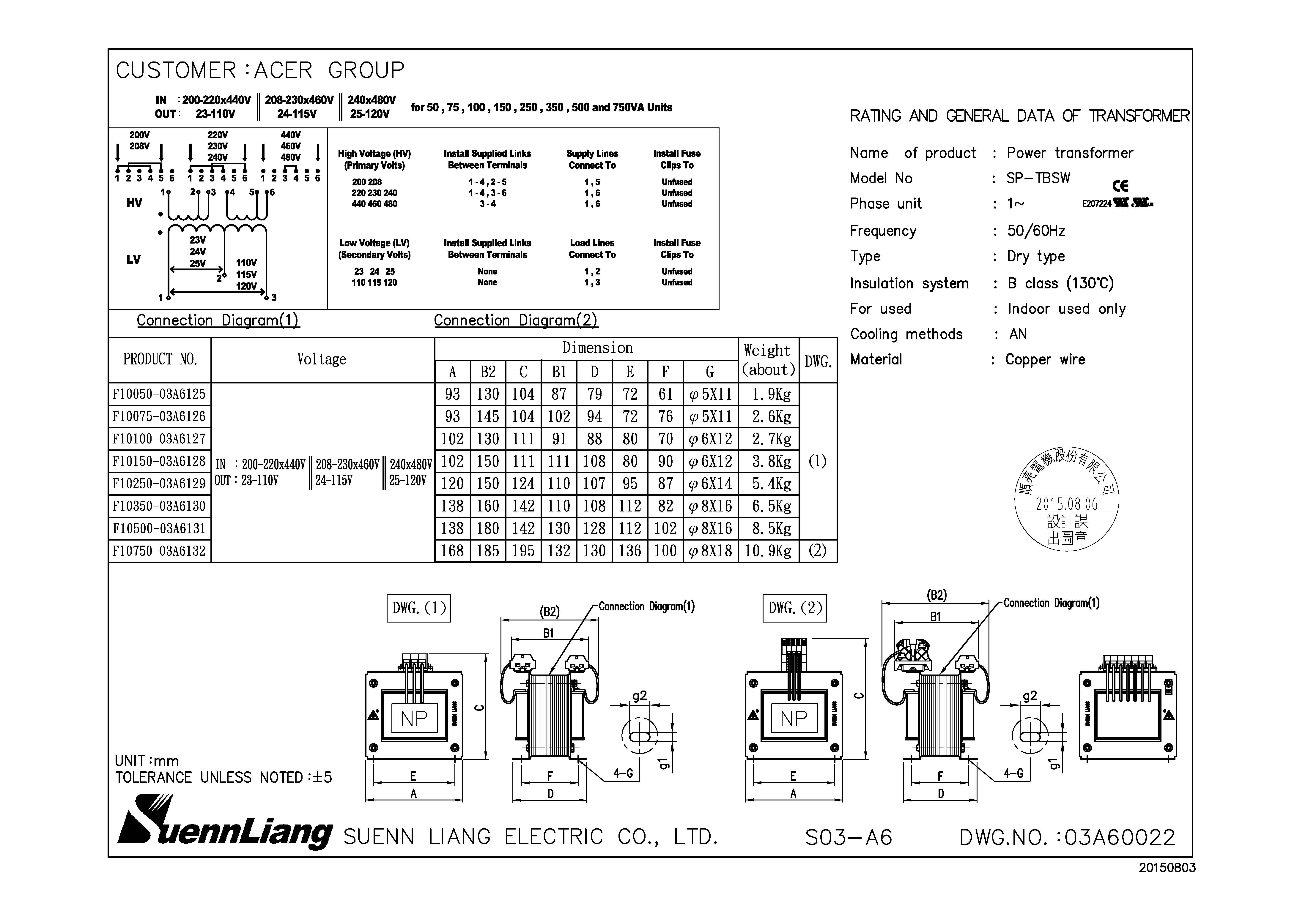 F10075 60hz Input 460  230  208v Output 115  24v