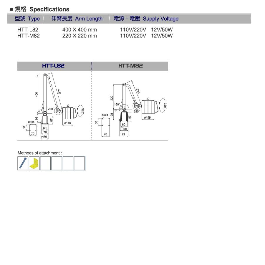 HTT-M82 Waterproof Halogen Light//Lamp 110V