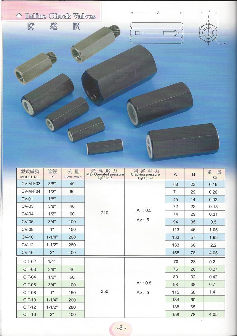 "Hydraulic Needle Control Valve CS-1003S 3//8/"" Throttle and Check Valve Steel"