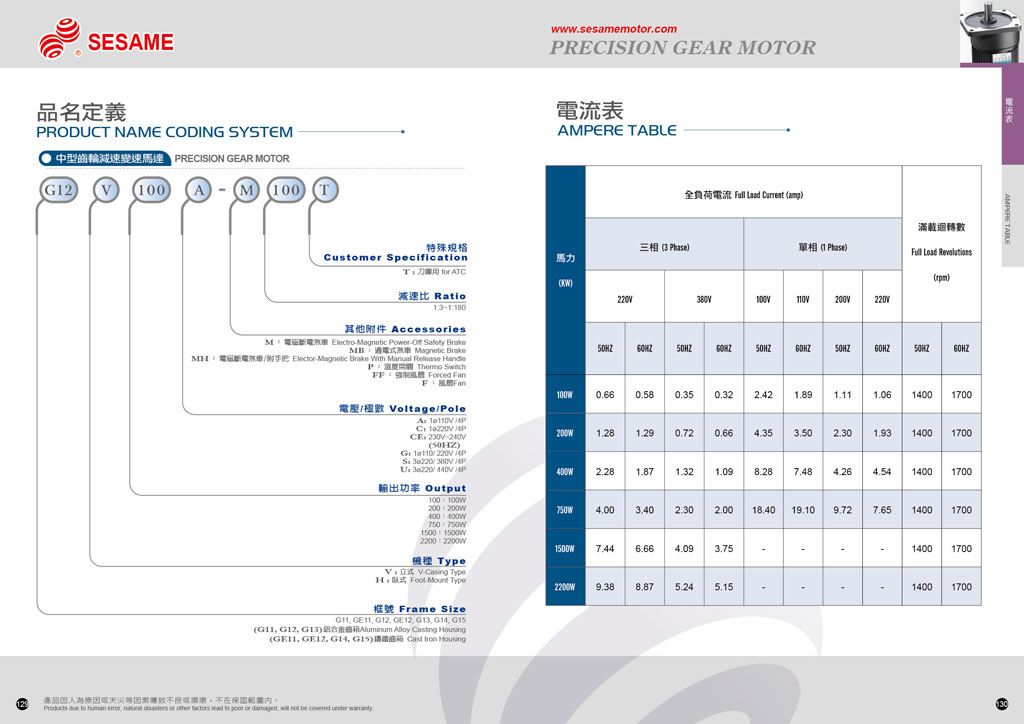 Sesame G12V400U-90 Gear Motor 3PH//220V//440V//4P//Ratio 1:90