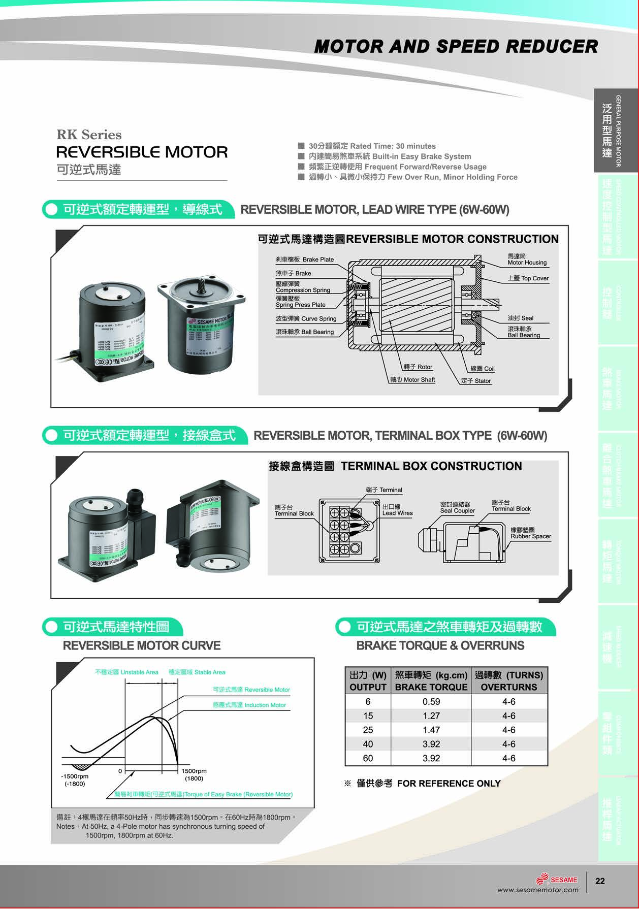 Sesame 5RK60GN-CFP Reversible Motor 60W//1PH//220V//4P//Fan//Thermo Switch