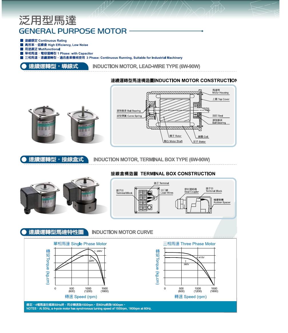 50//60Hz Oriental Sesame 5IK60GN-SF Induction Motor Three Phase 220V 4P