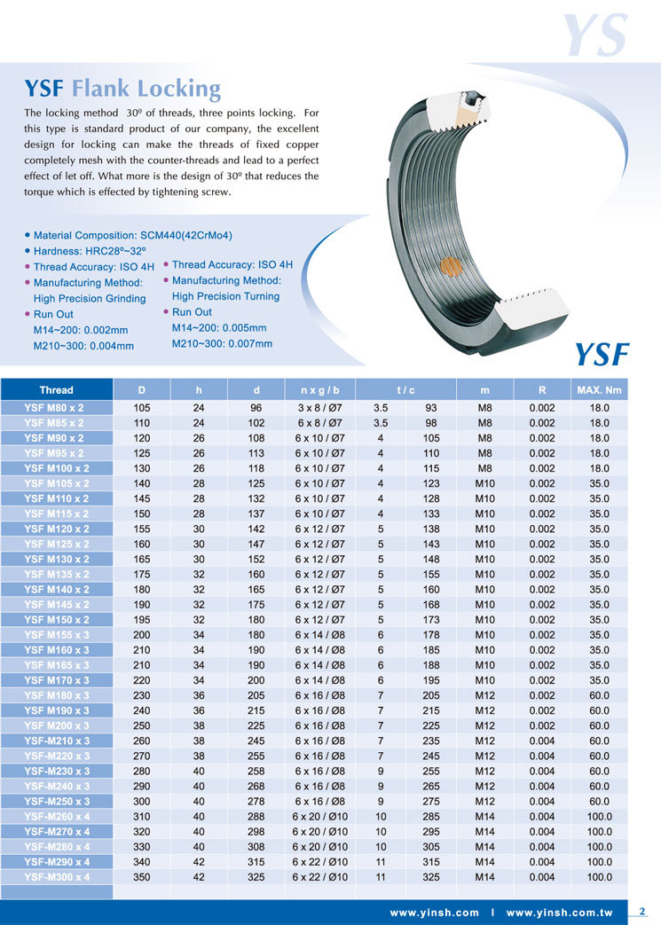 Yinsh Precision Bearing Locknut YSK-M40x1.5P Turning- Red