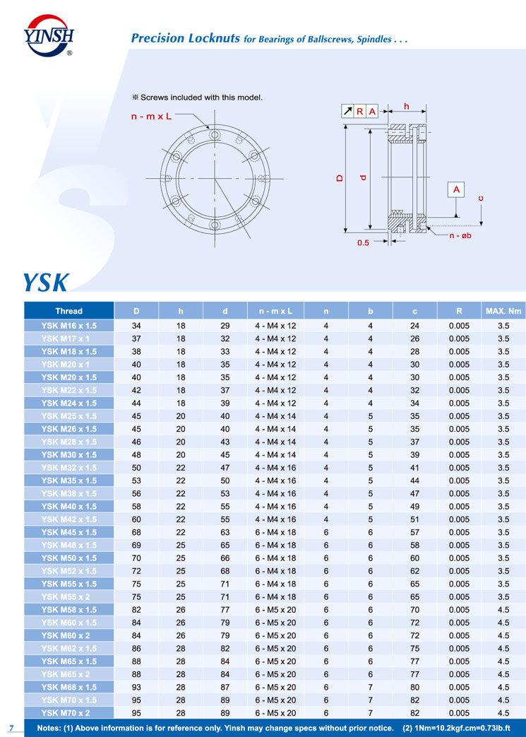 Yinsh Precision Bearing Locknut YSK-M35x1.5P Turning- Red